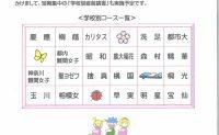 慶應コース・桐蔭コース・カリタスコース説明会のお知らせ〈現年中児対象〉